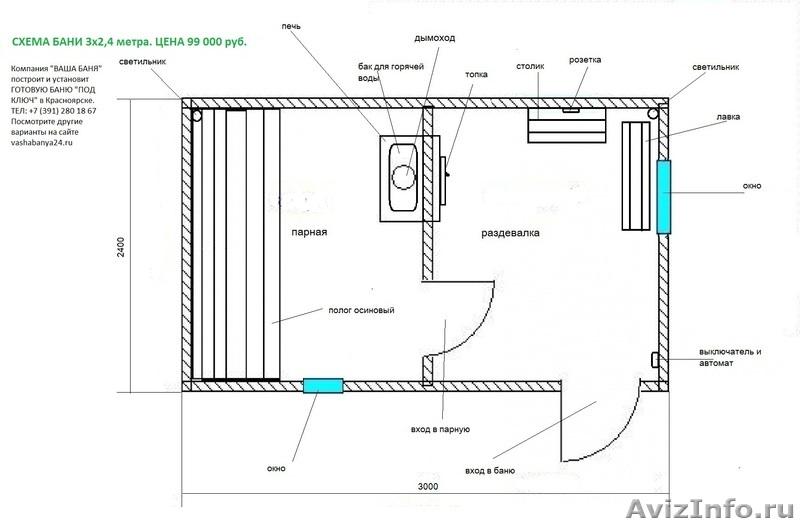 Как сделать полок для бани своими руками: размеры, устройство 22