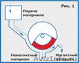 Барабанные сепараторы МБС-ЛП - Изображение #2, Объявление #1609595