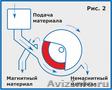 Барабанные сепараторы МБС-ЛП - Изображение #3, Объявление #1609595