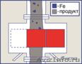 Пластинчатый сепаратор серии ПСМ-2А  - Изображение #2, Объявление #1609790